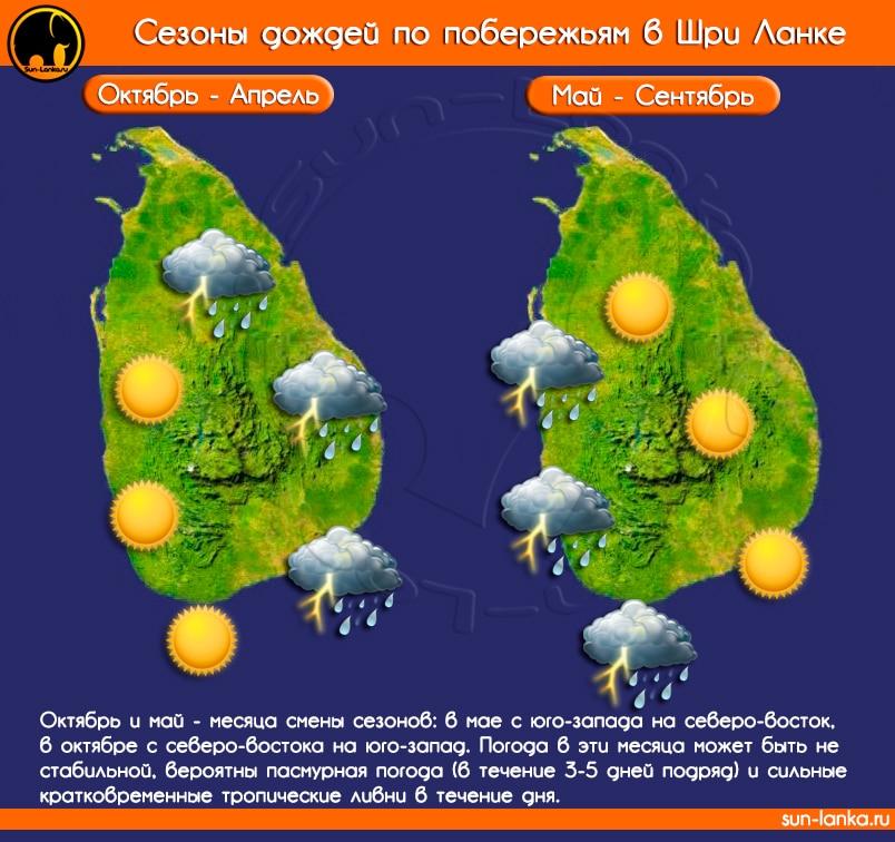 Клімат і погода, сезон дощів на Шрі Ланці